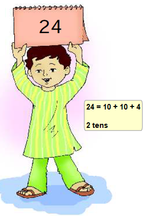ncert solutions class 1 maths chapter 13 how many 12