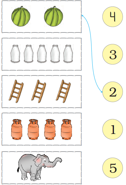 ncert solutions class 1 maths chapter 2 numbers from one to nine 25