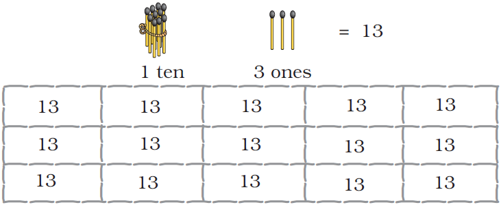 ncert solutions class 1 maths chapter 5 numbers from ten to twenty 30