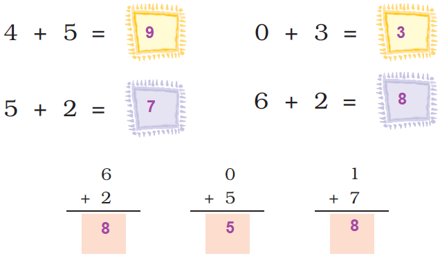 ncert solutions class 1 maths chapter 5 numbers from ten to twenty 64