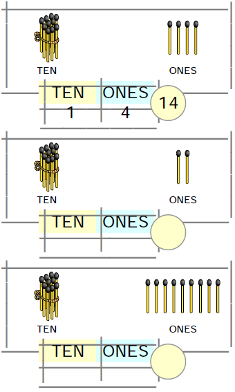 ncert solutions class 1 maths chapter 8 numbers from twenty one to fifty 3