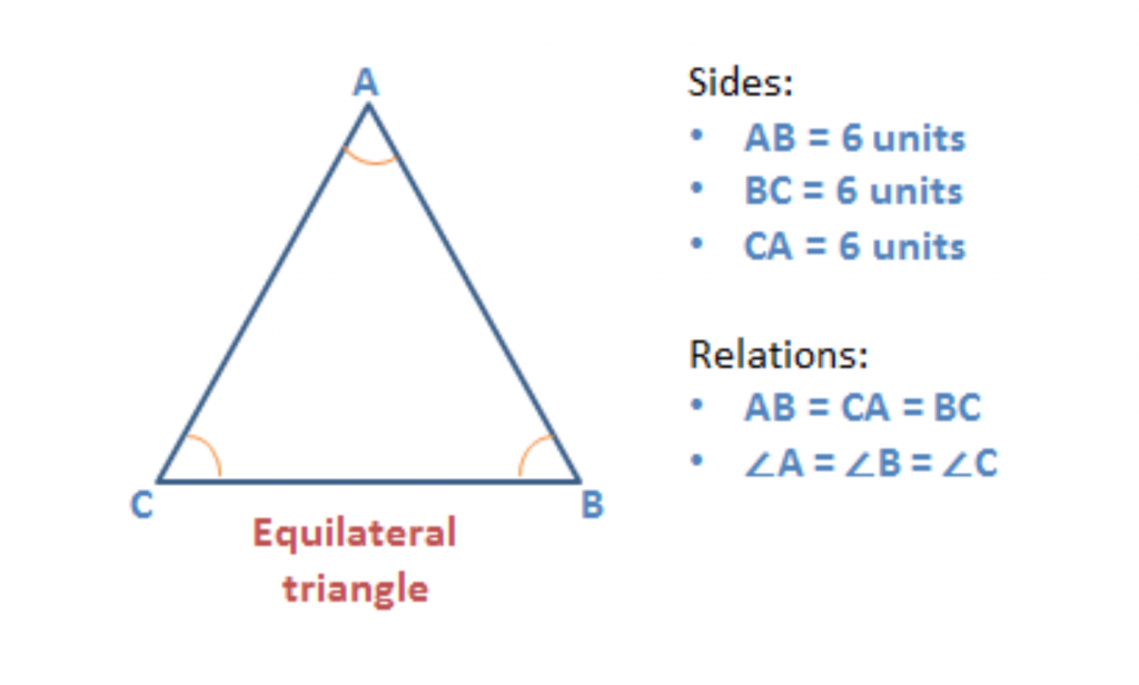 Properties of triangles Equilateral Triangle 1024x616 1