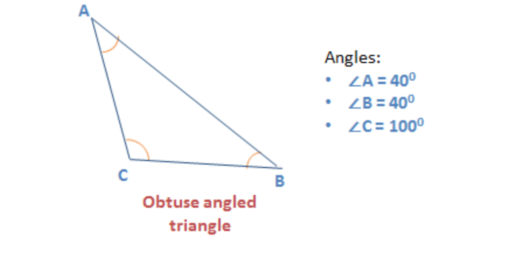 Properties of triangles Obtuse angled triangle 1024x522 1