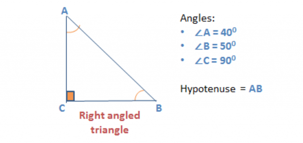 Properties of triangles RIght angled triangle Pythagoras theorem 1024x485 1